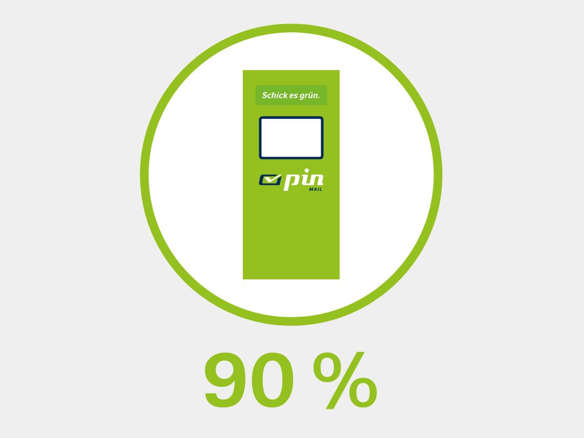 grüner PIN-Briefkasten als Icon darunter die Angabe 89.9 %
